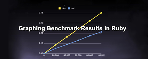 Graphing Benchmark Results in Ruby