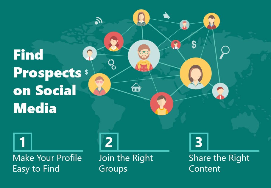 find prospects on social media